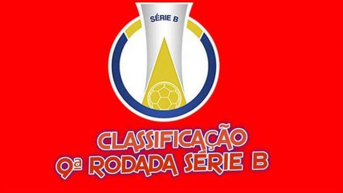 Jogos Encerrados Veja Como Ficou A Classificacao Do Vitoria Na Serie B